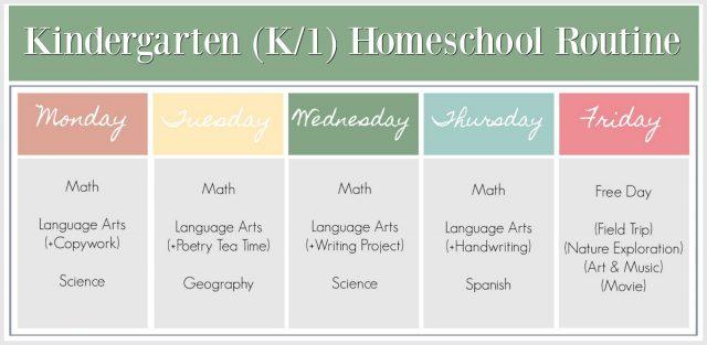kindergarten homeschool routine